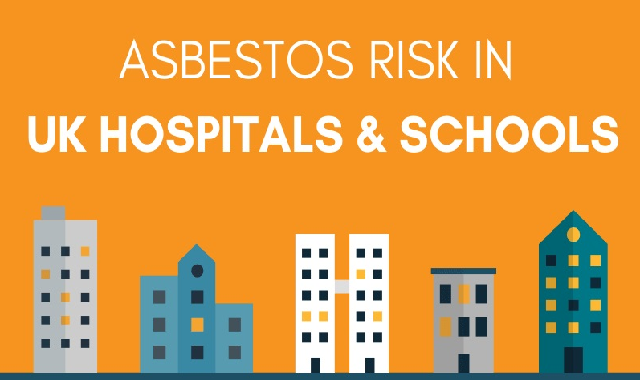 Asbestos risk in UK hospitals and schools #infographic