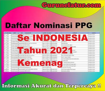 Daftar Nominasi PPG Se Indonesia Tahun 2021 Kemenag
