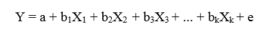 Regresi memanglah tak gampang bagi orang orang yang tidak menyukai statistika Teori Regresi Linier Berganda Lengkap Menurut Pendapat Para Ahli Statistika