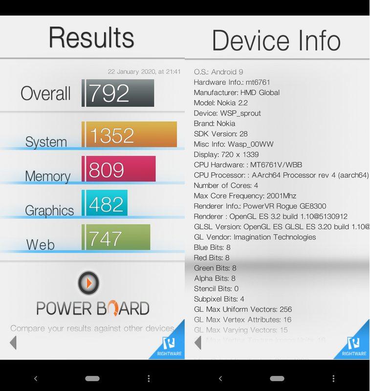 Benchmark Basemark OS II Nokia 2.2