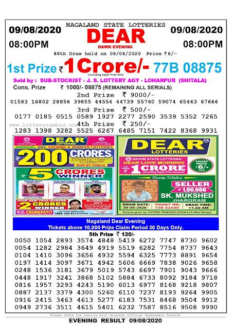 Nagaland State Lottery Sambad 8:00 PM Result 09-08-2020