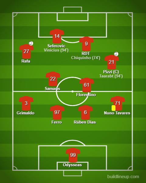 Belenenses vs Benfica - Liga NOS 2019/20