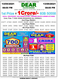 Nagaland State Lottery Result 13.05.2021