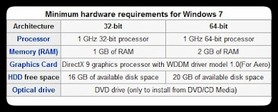 windows-7-ultimate-requirements