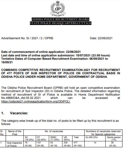 Odisha Police SI Recruitment 2021 : OPRB 477 Sub Inspector posts online form latest news