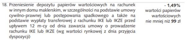 Opłaty wypłata transferowa IKZE