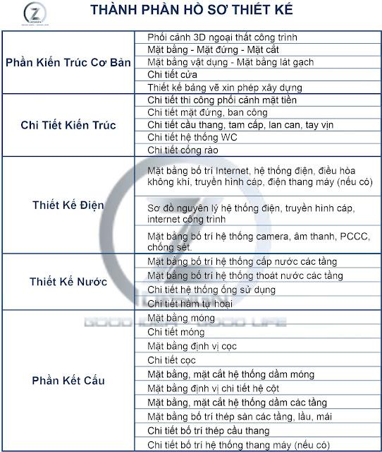 thanh-phan-ho-so-thiet-ke-khach-san