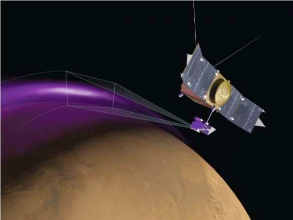 Mysterious aurora and powder clouds dotted over Mars