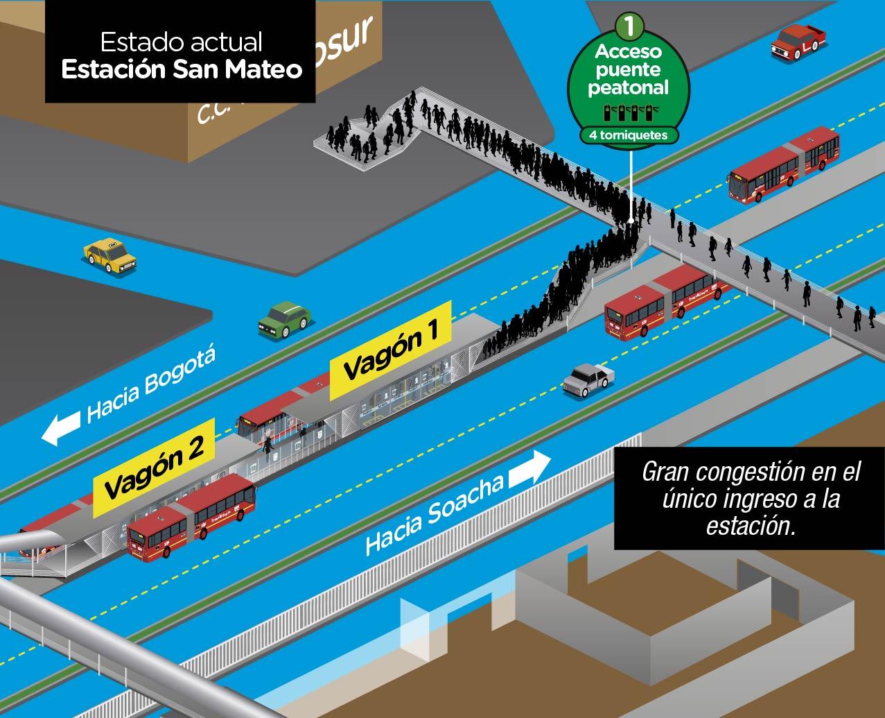 Amanecer Comunitario Ampliacion De Rutas Y Entrada En Fucionamiento De Nuevas Estaciones De Transmilenio En Soacha