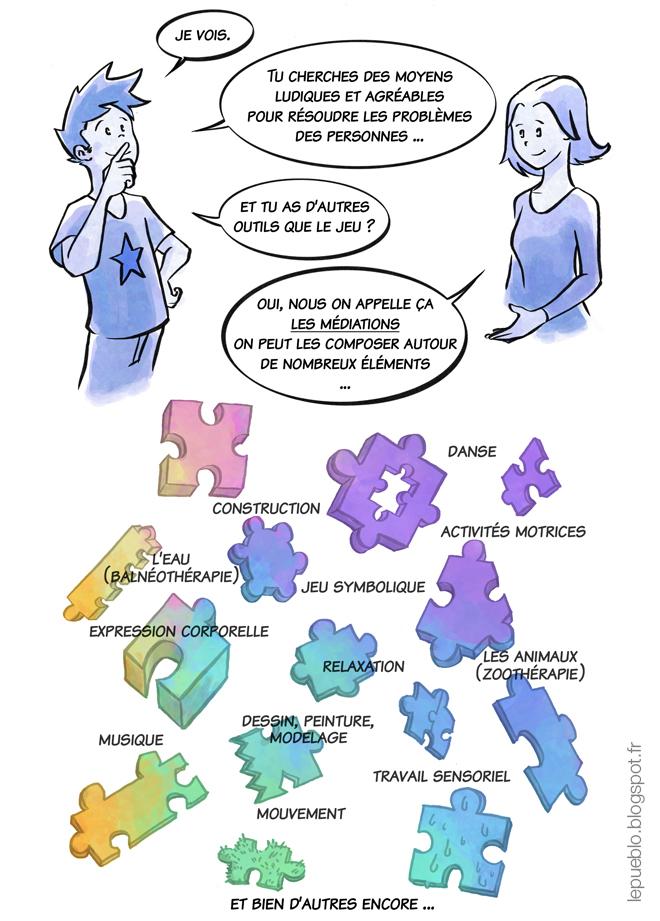 BD psychomot 3 Le Pueblo médiation psychomotricité