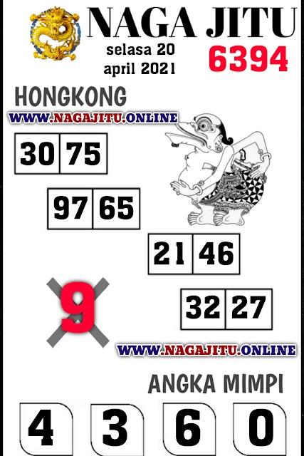 Forum Syair Hongkong HK 96