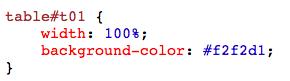 background color digunakan untuk mengatur atau mengubah warna latar belakang tabel pada laman html