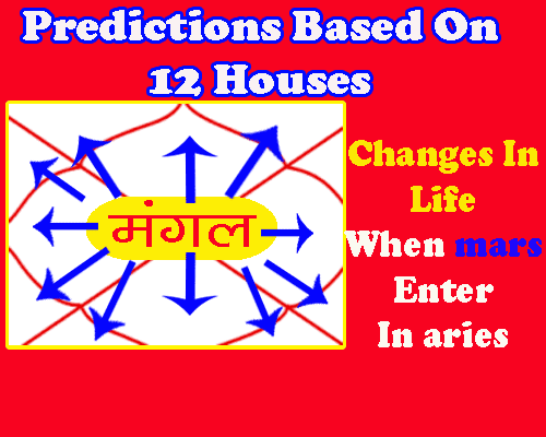 Predictions based on 12 Houses when Mars is in 12 houses with aries