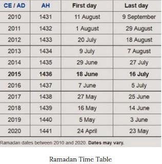 Ramadan calendar timings when is ramadan 2015 schedule happy ramadantimetable m4hsunfo