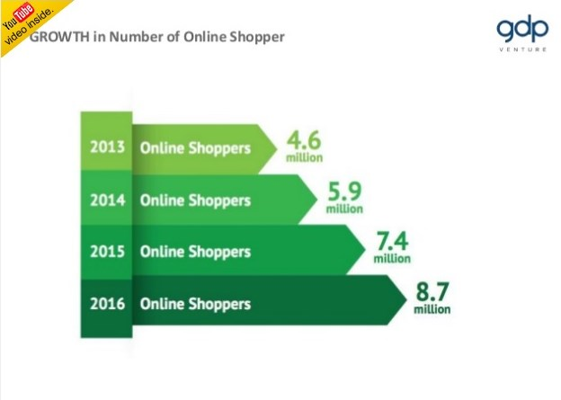 Cara Bisnis Online Shop Tanpa Modal Menguntungkan