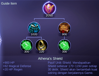 Dapat memberikan shield dan menahan magic damage