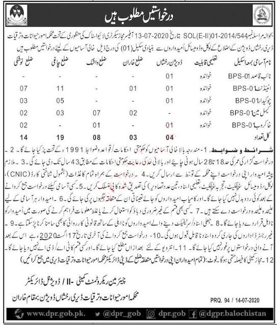 Animal Affairs & Dairy Department Jobs 2020