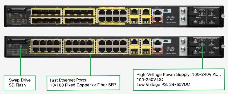 Cisco, Network Equipment Resource