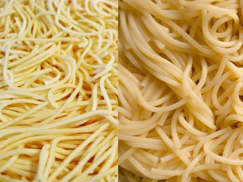 Pound Exclaim Macaroni Too Turnt
