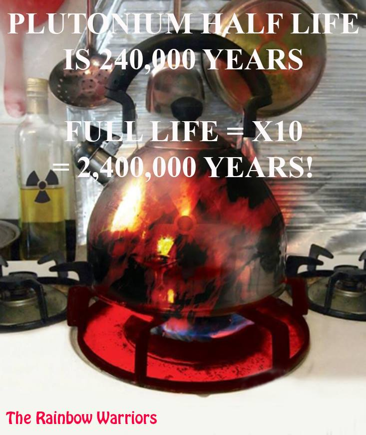 Plutonium - Several Compounds Of This Toxic, Radioactive ...