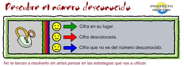 http://www.eltanquematematico.es/proyectoNEWTON/num_desconocido_p.html