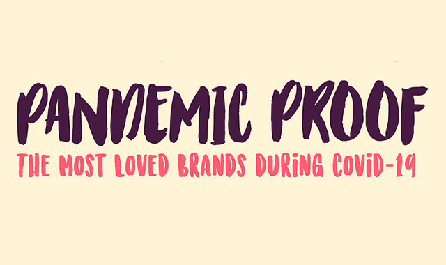 Brands that became people's favorite during COVID-19