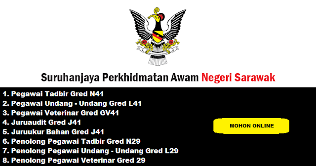 Permohonan Jawatan Kosong di Suruhanjaya Perkhidmatan Awam Negeri Sarawak
