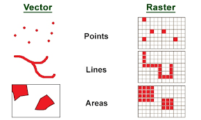 Geospatial Solutions Expert: Working with Vector and Raster Data in