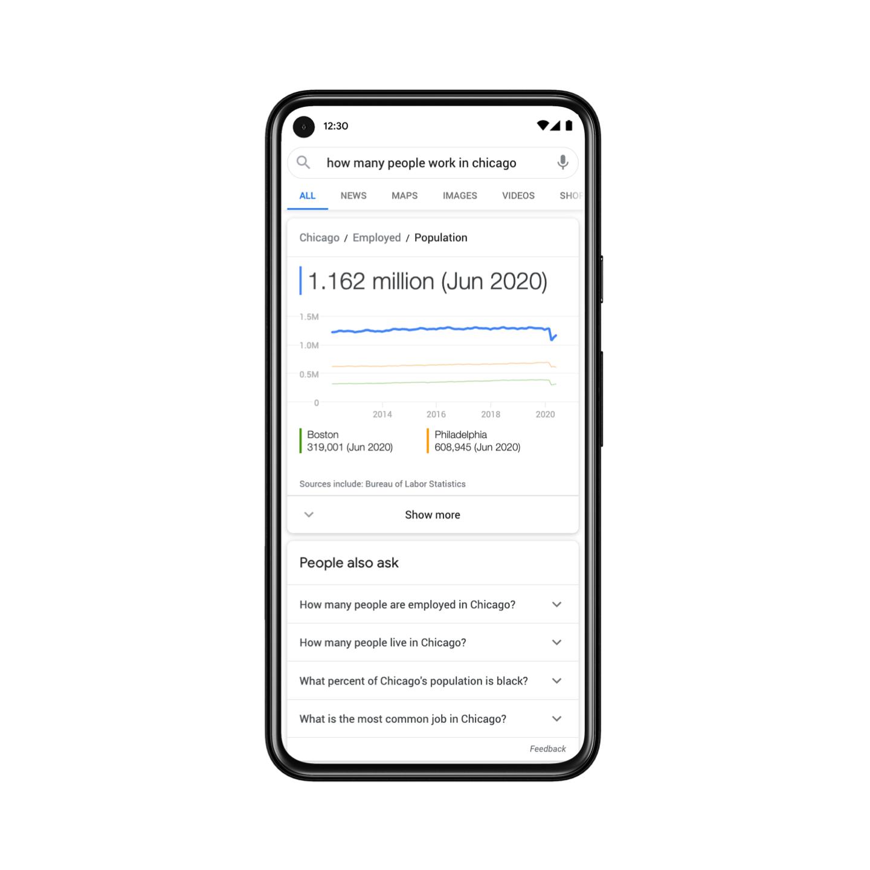 Screenshot der Google Suche mit einer Anzeige von einer Grafik