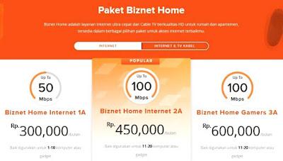 Daftar Harga Paket Biznet Home Internet Terbaru 2020