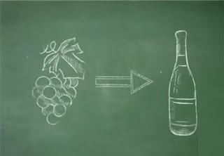 Πώς ο αλκοολισμός έχτισε την ανθρωπότητα.