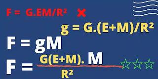 Modern gravitational science