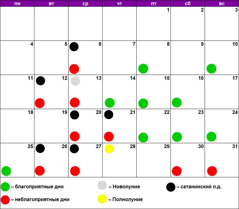 Лунный календарь для пилинга январь 2021