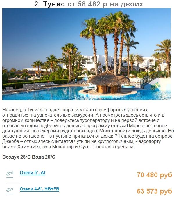 Тунис от 58 482 р на двоих