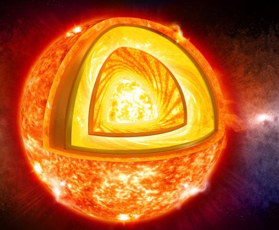 طبقات الشمس: حقائق مهمة وفريدة