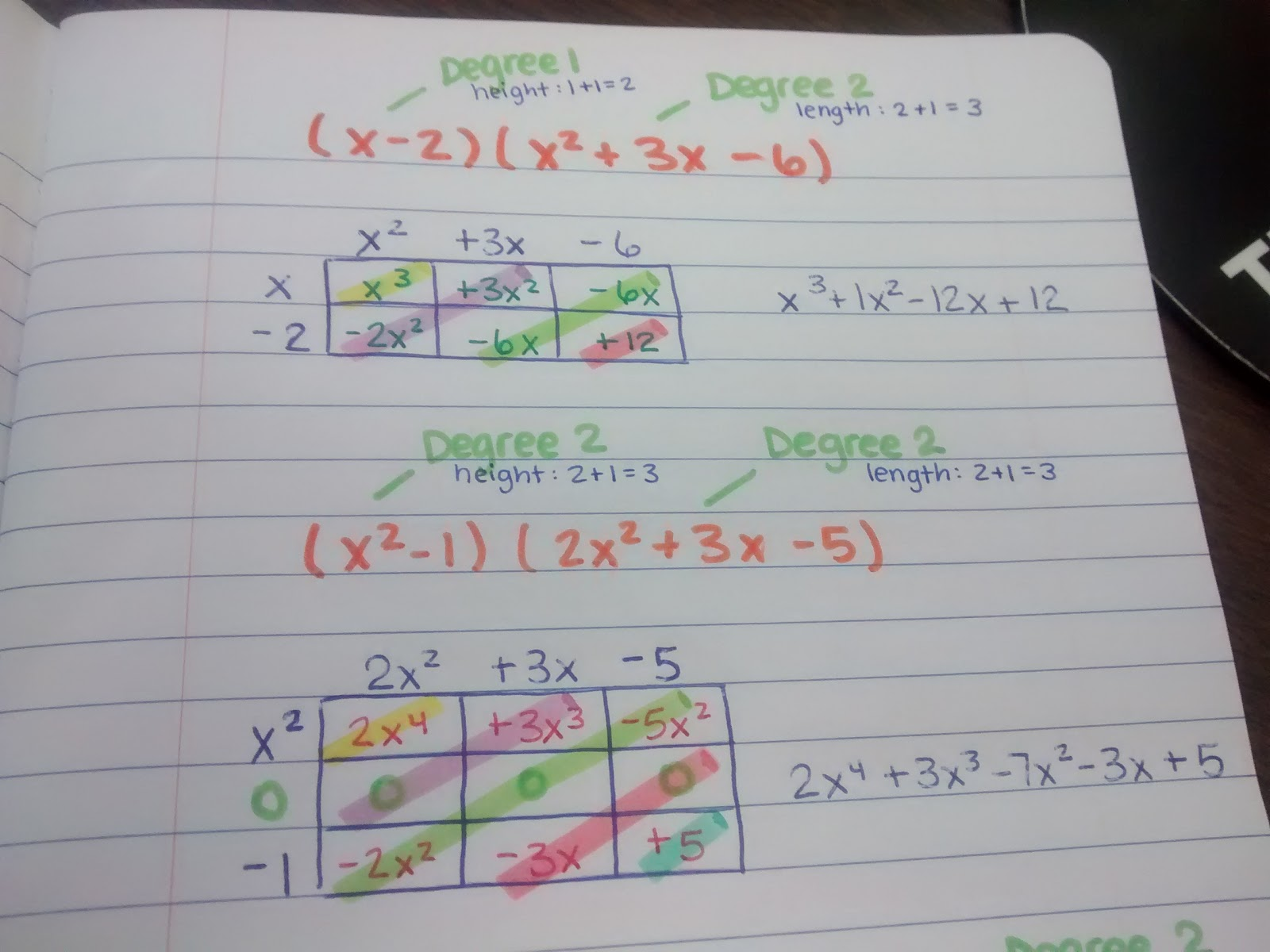 Math Love Multiplying Polynomials Using The Box Method