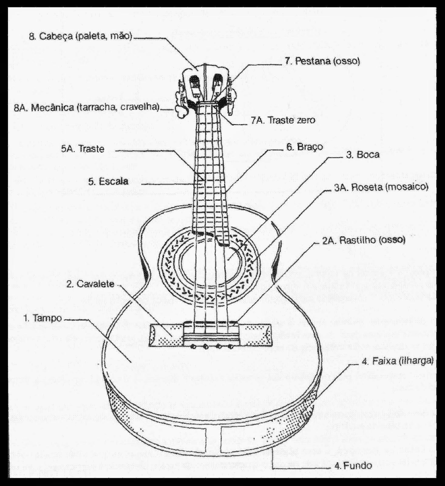 Kay Guitar Wiring Diagram | Wiring Liry on