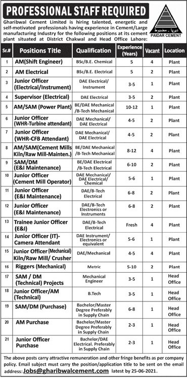 jobs@gharibwalcement.com - Gharibwal Cement Limited Jobs 2021 in Pakistan