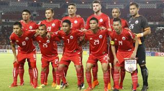 Persija Akan Menjajali Beratnya Dan Garangnya di Piala AFC 2018