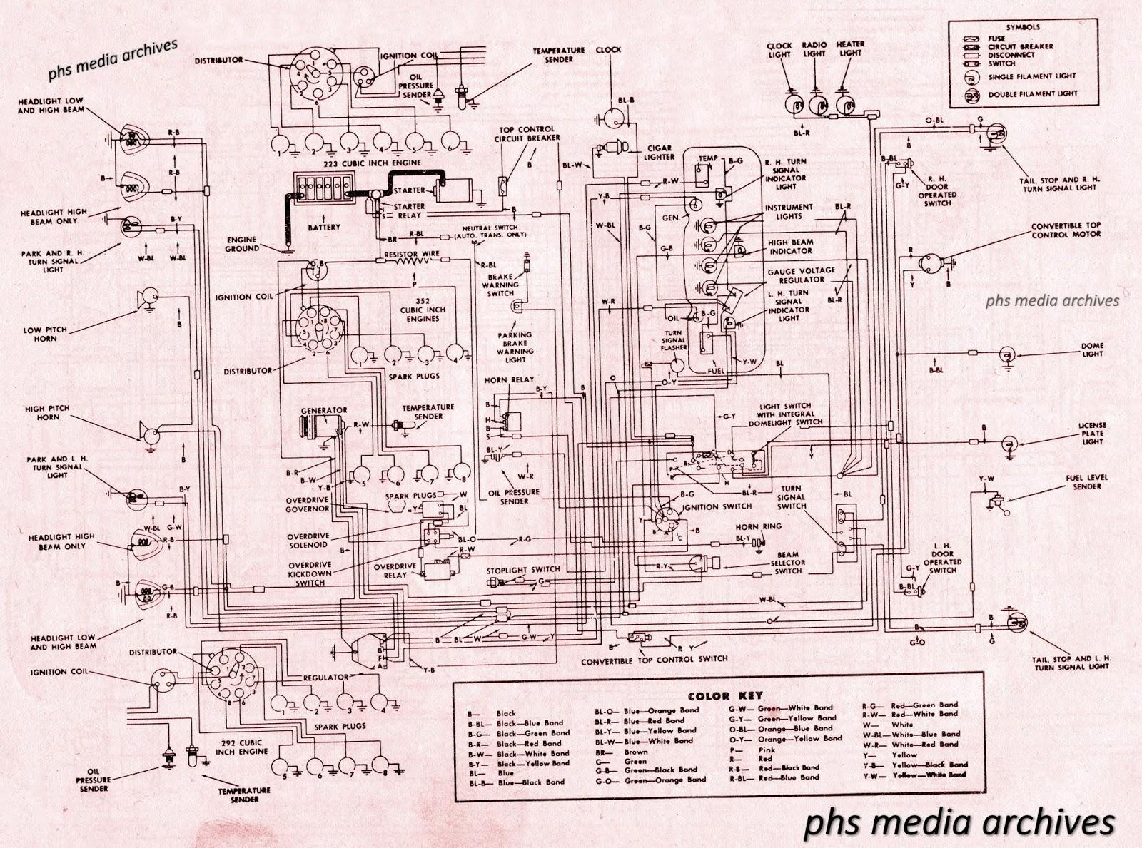 1960 thunderbird wiring diagrams - diagram & symbol wiring circuit-penny -  circuit-penny.parliamoneassieme.it  circuit-penny.parliamoneassieme.it