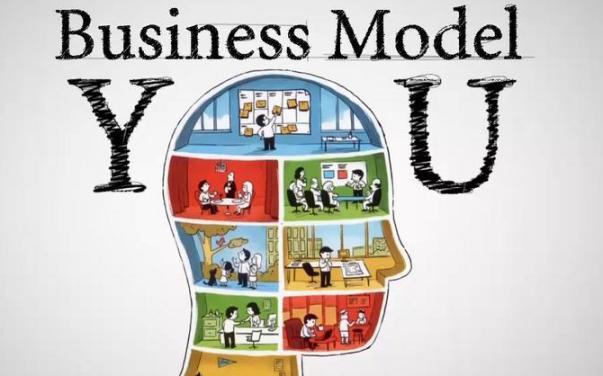 Pengertian dan Penjelasan Bisnis Online | Nugraha Blog's