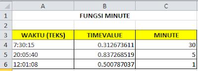 Fungsi MINUTE Pada Microsoft Excel, cara menggunakan fungsi minute pada microsoft excel, panduan membuat fungsi minute pada microsoft excel, belajar membuat fungsi minute pada microsoft excel, pengertian fungsi minute pada microsoft excel, belajar microsoft excel, belajar komputer, microsoft office