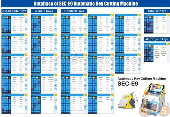 sec-e9-2018-key-cutter-4