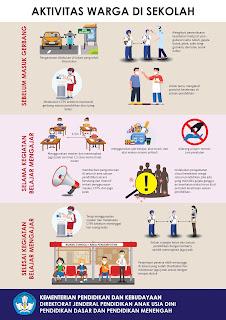 Poster SOP Pembelajaran Tatap Muka Pandemi