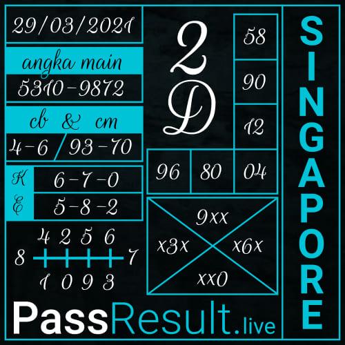 Prediksi PassResult - Senin, 29 Maret 2021 - Prediksi Togel Singapore