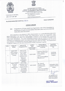 empanelment-of-apollo-cvhf-heart-institute-and-kanba-hospital-as-private-hco-under-cghs-ahmedabad