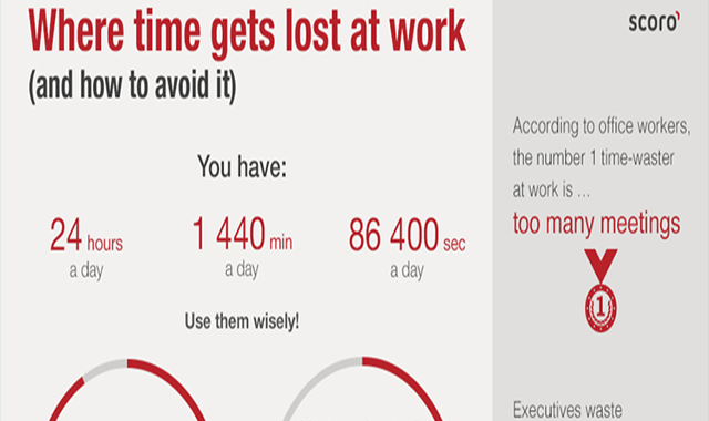How & Where Our Time Gets Lost at Work #infographic