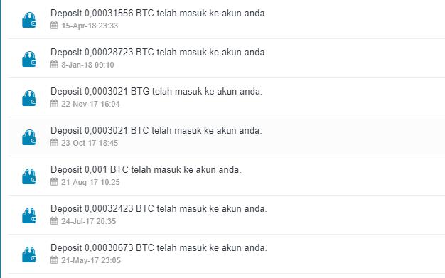 Cara Mendapatkan Bitcoin Gratis Terbaru