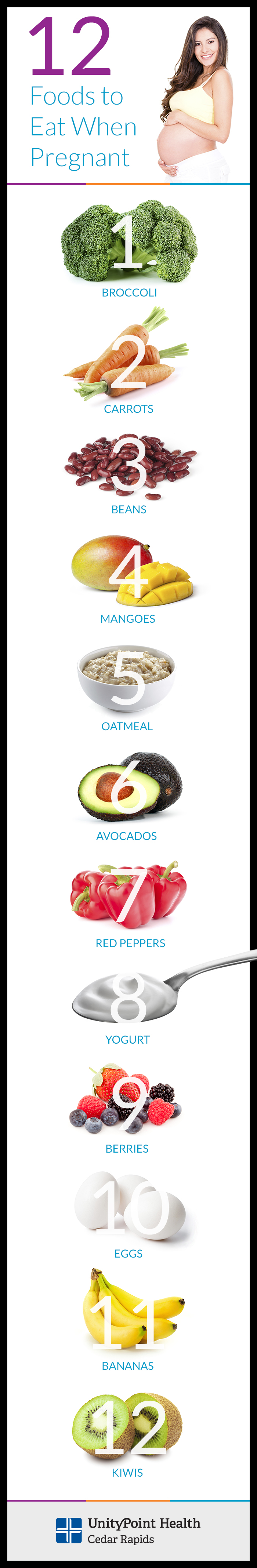 12 Foods to Eat When Pregnant #infographic