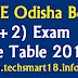 CHSE Odisha Board (+2) Exam Time Table 2019- Direct Download Link